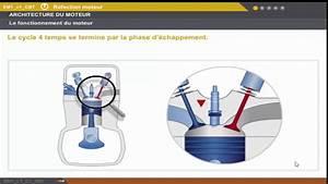 Formation Mecanique Auto Gratuit : fonctionnement moteur essence diesel architecture moteur formation mecanique auto gratuit ~ Medecine-chirurgie-esthetiques.com Avis de Voitures