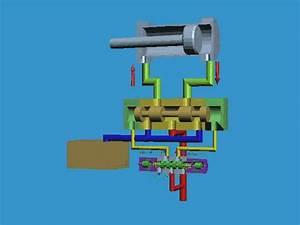 Distributeur Hydraulique Commande Electrique : untitled document ~ Medecine-chirurgie-esthetiques.com Avis de Voitures