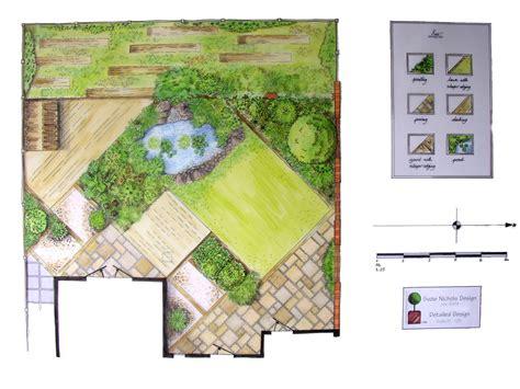 garden plans garden ideas on pinterest narrow garden small garden design and small gardens