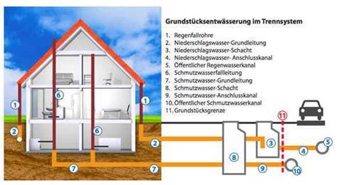 dimensionierung grundleitung regenwasser regenwasserleitung tiefe eckventil waschmaschine