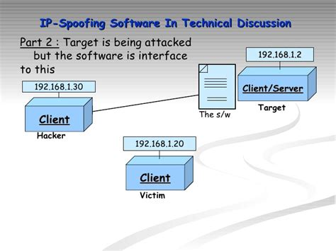 Spoofing Driverlayer Search Engine