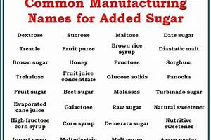 sugar wars why is sugar so harmful to your