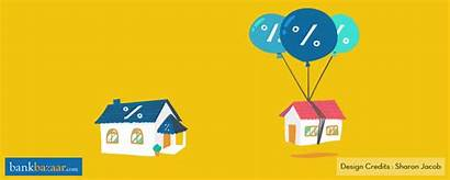 Rate Loan Fixed Interest Floating Ideal Which