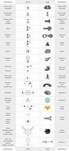 10 Best Process Symbols Images