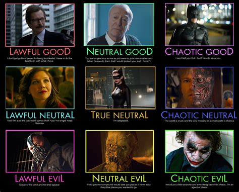 nolan batman series alignment   meme