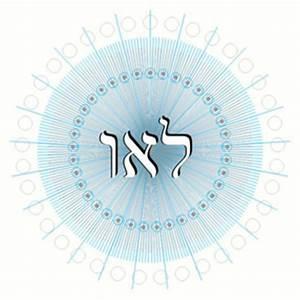 Numerologie Namen Berechnen : 11 lauviah engel der 72 genien edition ewige weisheit ~ Themetempest.com Abrechnung