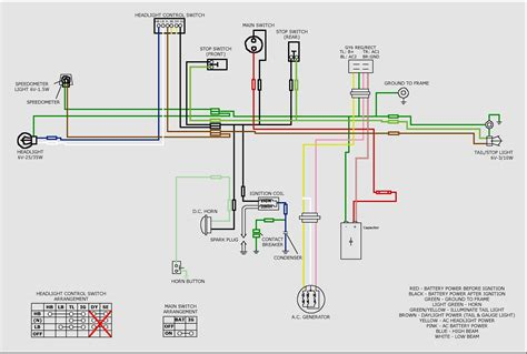 150cc scooter wiring diagram free wiring diagram