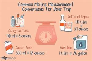 Liters To Gallons Conversion Chart Common Canadian Metric Volumes Table
