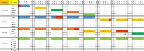 team resource plan excel template   project