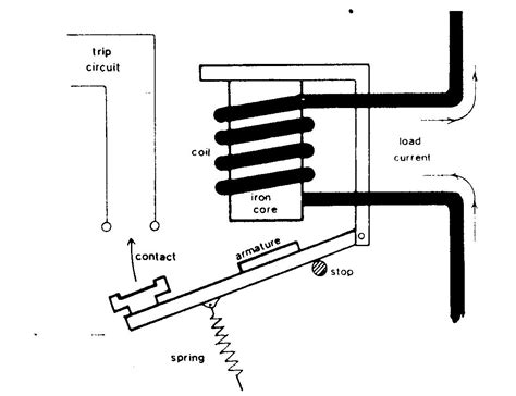 diagram of electrical relay elephanttube me