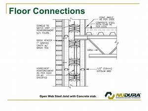 Floor Connections Manufacture Products Pinterest