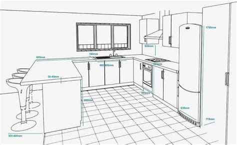 kitchen standards  accordance   nkba guidelines