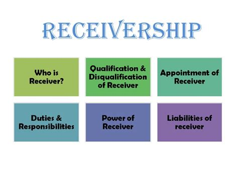 Deregistration, Receivership & Winding Up. Best Antivirus For Windows Server 2008 R2. Dating Service Houston Mitchell Family Dental. Where Is Medical Waste Disposed. Compare Life Insurance For Over 50s. Carpet Cleaning In Woodbridge Va. Plumbing Companies In Denver. Virtual Money Exchange Free Web Building Site. Plumbers In West Valley City Utah