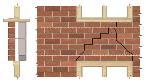 applications lintel security  window replacement