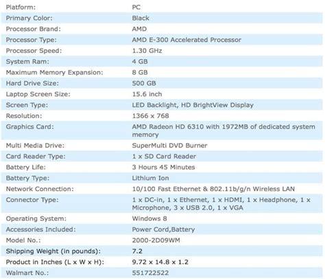 HP 2000-2d09WM laptop lacks user reviews | Product Reviews Net