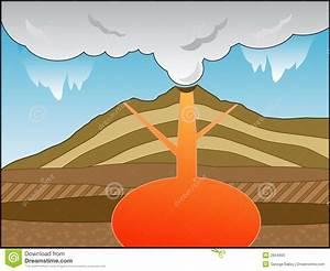 De Dwarsdoorsnede Van De Vulkaan Stock Foto