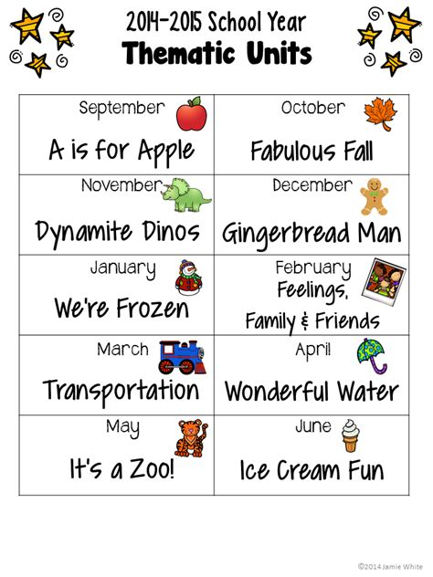 weekly themes for preschool save your sanity plan themes for the year 260