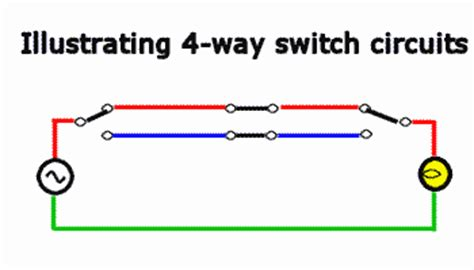 How Way Switches Work Animation