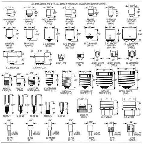 Light Bulb Socket Types …