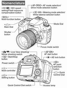 Tutorial  How To Custom Configure Your Canon Eos 7d
