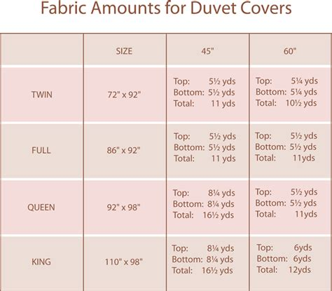 Duvet Sizes by Turquoise Floral Duvet With Plaid Piping