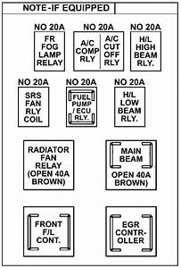 Tata Indica Vista  U0026 Vista - Fuse Box Diagram