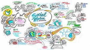 5 Tips to Make Social Media Management Easier
