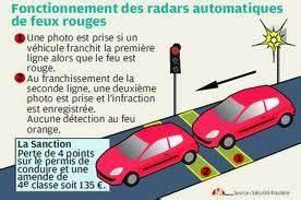 Feu Rouge Radar : radar feu rouge aldo campo ~ Medecine-chirurgie-esthetiques.com Avis de Voitures