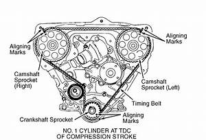Before I Replace My Timing Belt On A 1991 Nissan Pickup