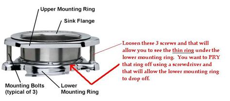 how to remove garbage disposal from sink removal of the gd collar from the flange of a garbage disposal