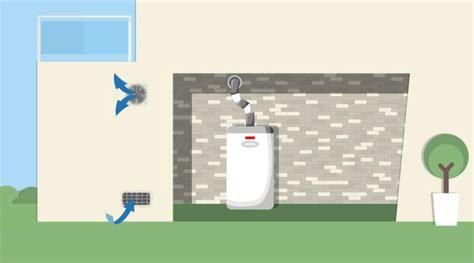 ventilation cuisine gaz dimensionnement de la ventilation en chaufferie grdf cegibat