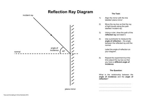 reflection and refraction diagram activity worksheets