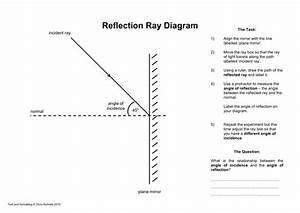 Reflection And Refraction Ray Diagram Activity Worksheets By Worrywart Spoonguy