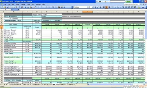 sample excel templates  project cost estimate template