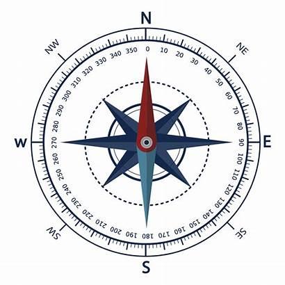 Compass Degrees Printable Rose Degree 360 Printablee