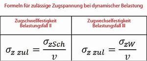 Zulässige Anhängelast Berechnen : zugbeanspruchung zugspannung streckgrenze zugfestigkeit bruchdehnung dehngrenze ~ Themetempest.com Abrechnung