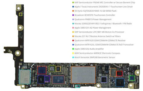 iphone   schematic diagram basic hardware tips