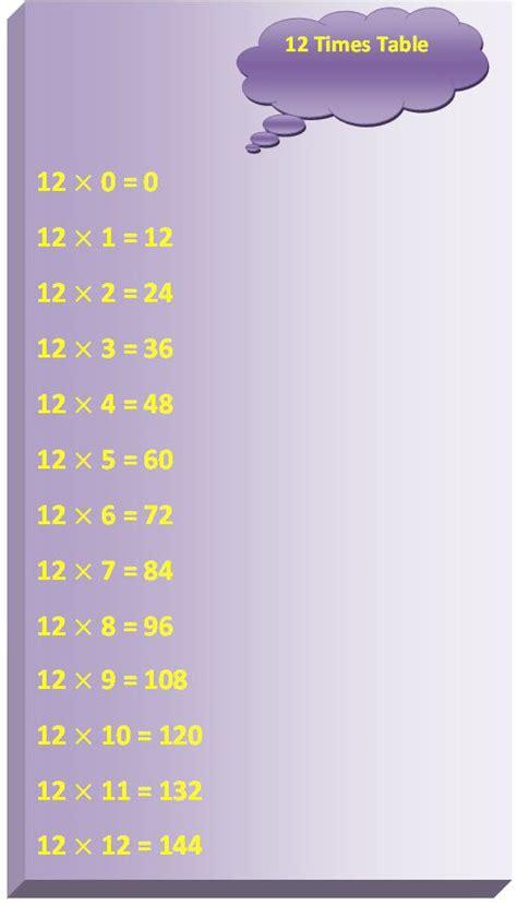times table multiplication table   read twelve