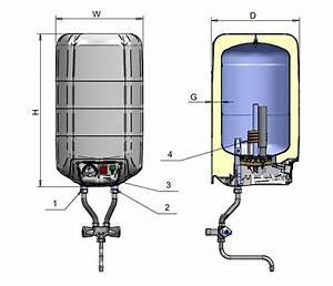 Boiler 5 Liter Untertisch Niederdruck : 5 10 15 l liter warmwasserspeicher boiler bertisch untertisch mischbatterie ebay ~ Orissabook.com Haus und Dekorationen