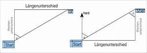 Entfernung Zwischen Zwei Koordinaten Berechnen : berechnung von kurs und entfernung zwischen koordinaten naviboard gps forum ~ Themetempest.com Abrechnung