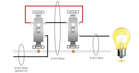 i m wiring a 3 way switch in my older house previously the light would only work when both