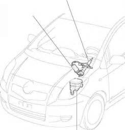 Parts Location - Toyota Yaris Manual