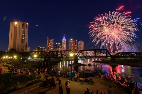 july fireworks shows  ohio