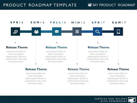 phase product strategy timeline roadmap  diagram
