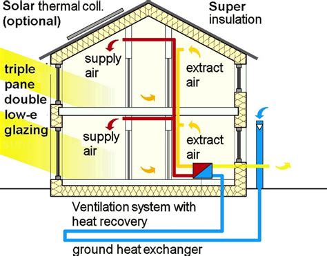 how much does a water heater cost superinsulation
