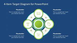Circular Flow Chart Target Diagram Powerpoint