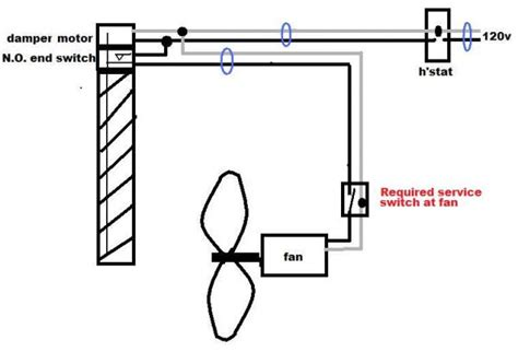 crawl space exhaust fan with humidistat air vent fan motor wiring diagram with thermistat and