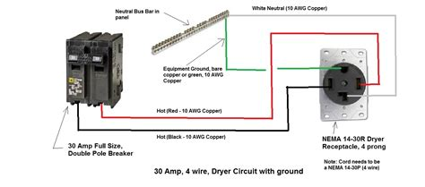 Dryer Wiring Have Unit Apartment Complex That