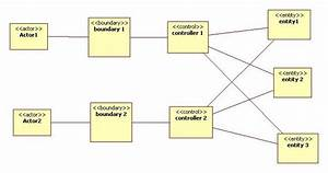 Sso Sequence Diagram