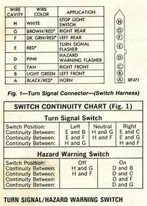 Turn Signal Switch Troubleshooting
